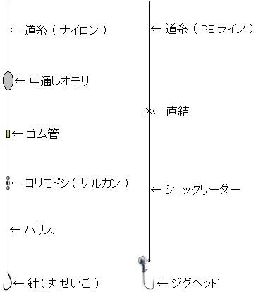 「 チヌ ( 黒鯛 ) 釣り入門 」 0110