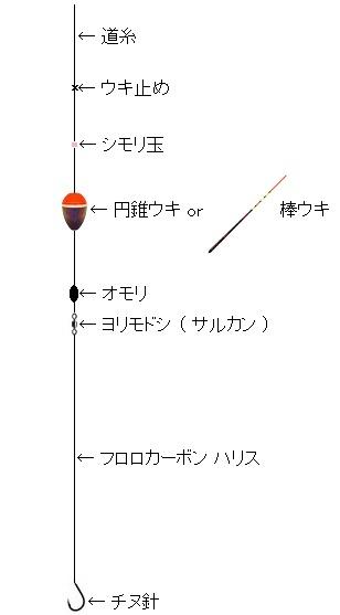 「 チヌ ( 黒鯛 ) 釣り入門 」 0131