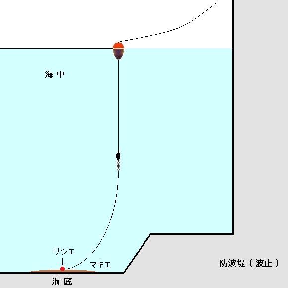 「 チヌ ( 黒鯛 ) 釣り入門 」 0133
