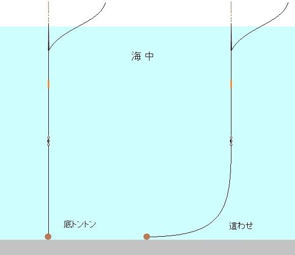 「 チヌ ( 黒鯛 ) 釣り入門 」 0167