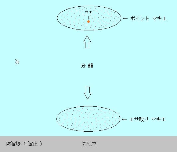 「 チヌ ( 黒鯛 ) 釣り入門 」 0176
