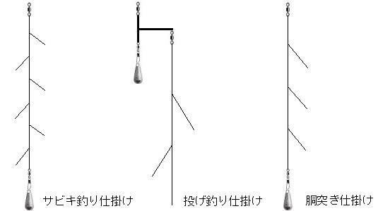 「 チヌ ( 黒鯛 ) 釣り入門 」 0185