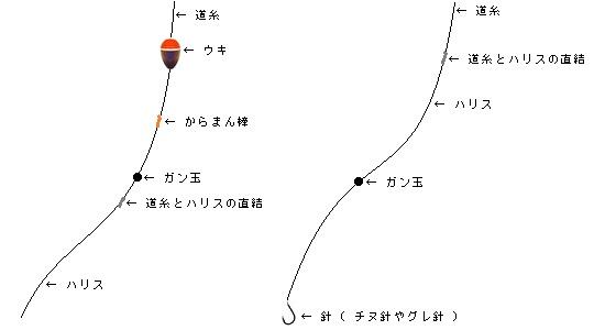 「 チヌ ( 黒鯛 ) 釣り入門 」 0187