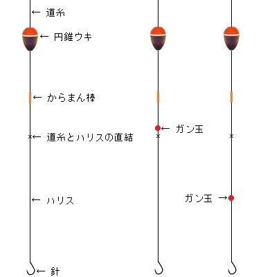 「 チヌ ( 黒鯛 ) 釣り入門 」 0189