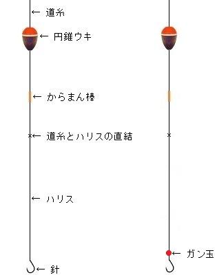 「 チヌ ( 黒鯛 ) 釣り入門 」 0191