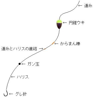 「 チヌ ( 黒鯛 ) 釣り入門 」 0195