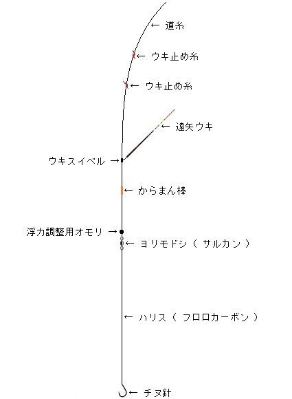 「 チヌ ( 黒鯛 ) 釣り入門 」 0229