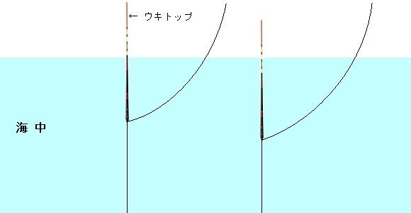 「 チヌ ( 黒鯛 ) 釣り入門 」 0231