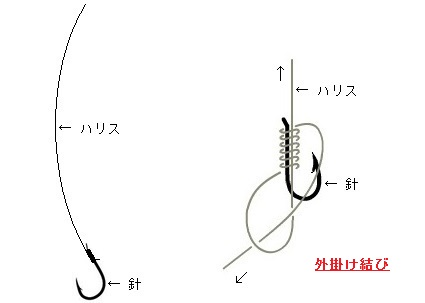 「 チヌ ( 黒鯛 ) 釣り入門 」 0243