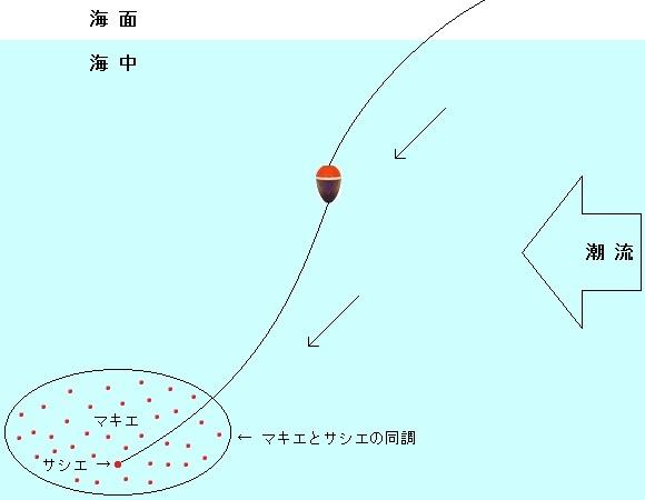 「 チヌ ( 黒鯛 ) 釣り入門 」 0337