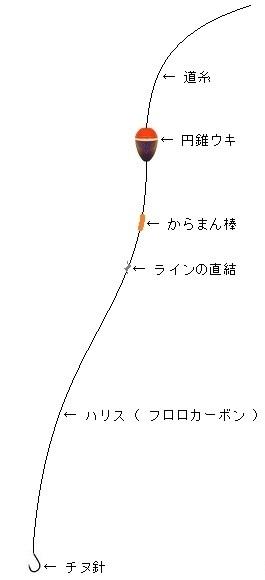 「 チヌ ( 黒鯛 ) 釣り入門 」 0338