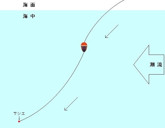 「 チヌ ( 黒鯛 ) 釣り入門 」 0339