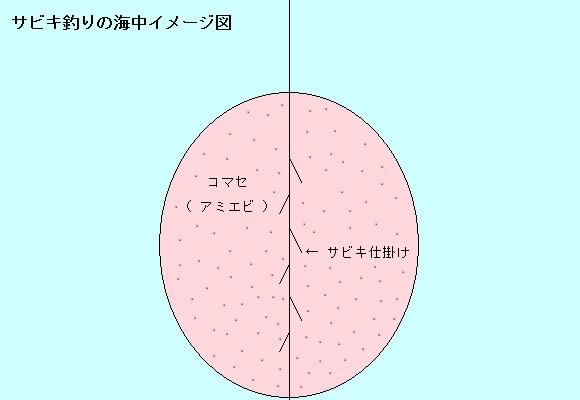 「 チヌ ( 黒鯛 ) 釣り入門 」 0364