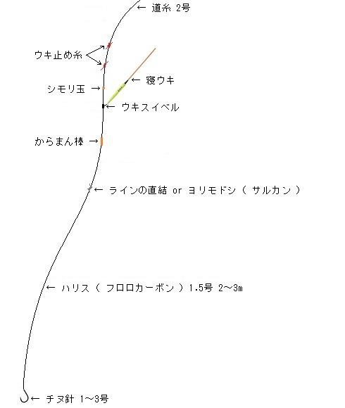 「 チヌ ( 黒鯛 ) 釣り入門 」 0389