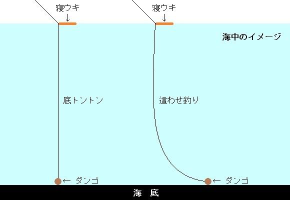 「 チヌ ( 黒鯛 ) 釣り入門 」 0390
