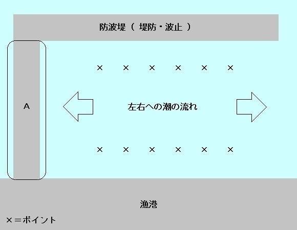 「 チヌ ( 黒鯛 ) 釣り入門 」 0402