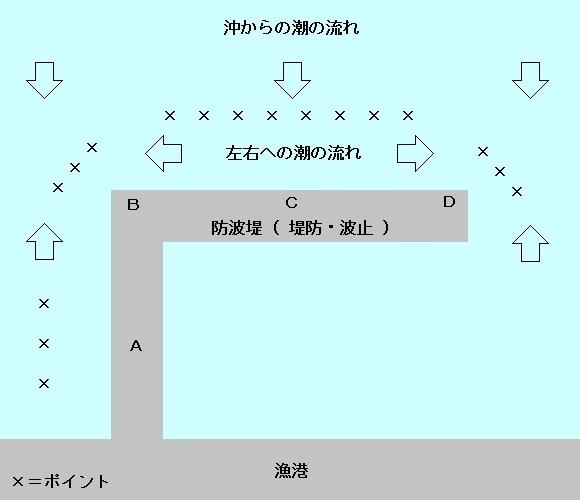 「 チヌ ( 黒鯛 ) 釣り入門 」 0404