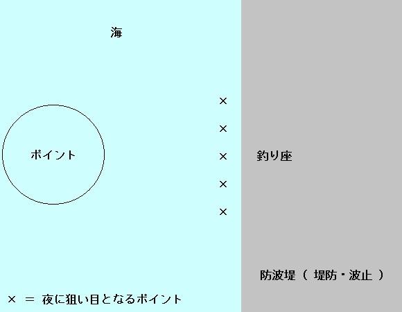 「 チヌ ( 黒鯛 ) 釣り入門 」 0421