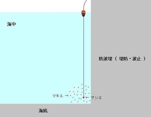 「 チヌ ( 黒鯛 ) 釣り入門 」 0423