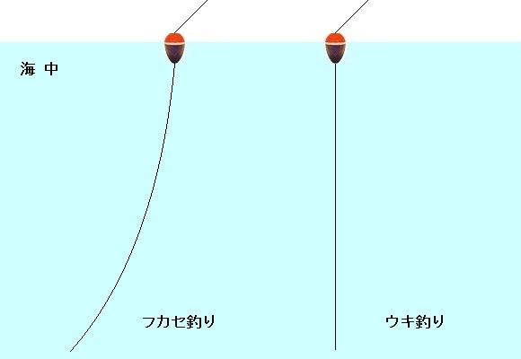 「 チヌ ( 黒鯛 ) 釣り入門 」 0424
