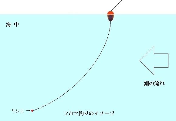 「 チヌ ( 黒鯛 ) 釣り入門 」 0425