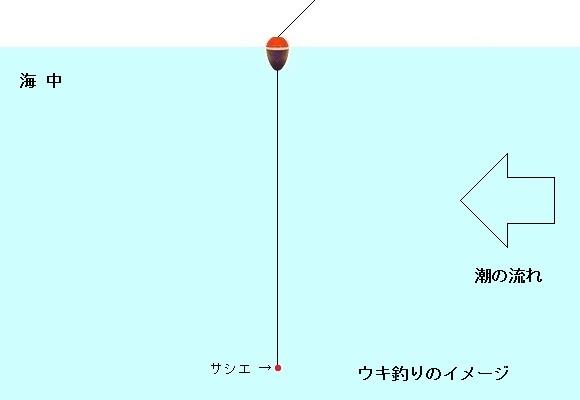 「 チヌ ( 黒鯛 ) 釣り入門 」 0426