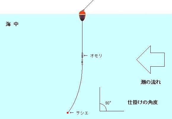 「 チヌ ( 黒鯛 ) 釣り入門 」 0429