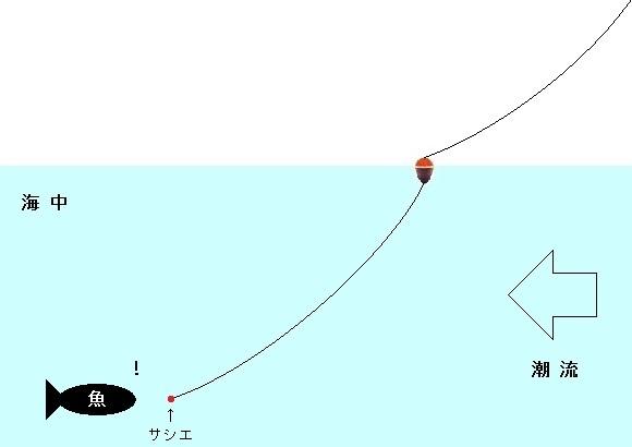 「 チヌ ( 黒鯛 ) 釣り入門 」 0431