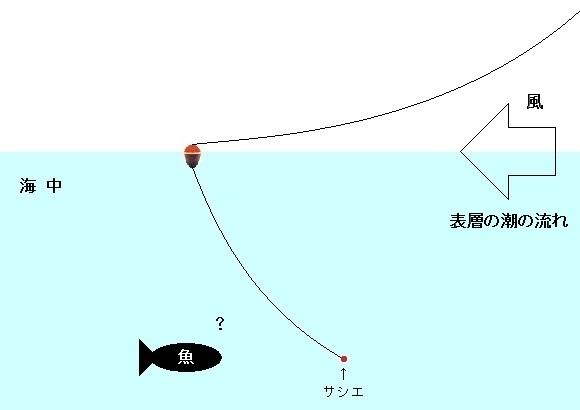 「 チヌ ( 黒鯛 ) 釣り入門 」 0432