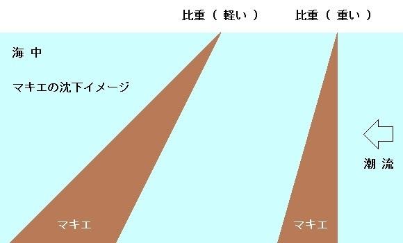 「 チヌ ( 黒鯛 ) 釣り入門 」 0437