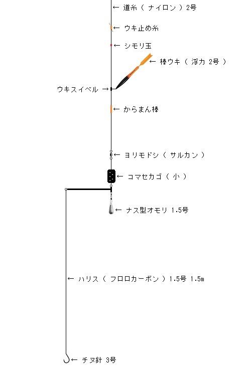 「 チヌ ( 黒鯛 ) 釣り入門 」 0441