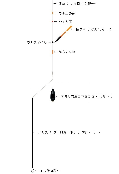 「 チヌ ( 黒鯛 ) 釣り入門 」 0442