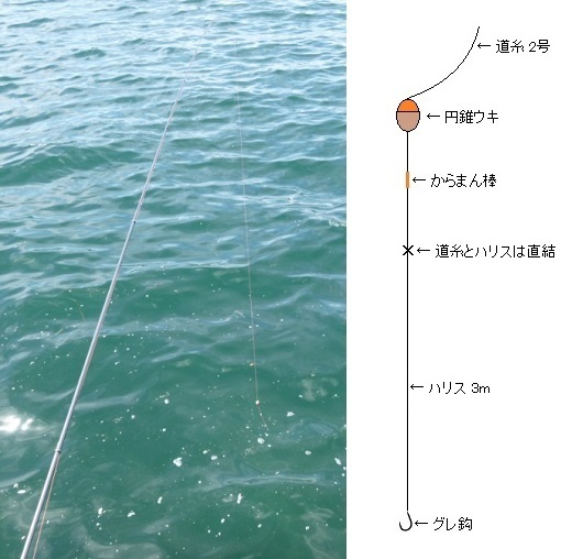 「 チヌ ( 黒鯛 ) 釣り入門 」 0038