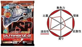 マルキュー チヌパワーVSP( 製品特性 )